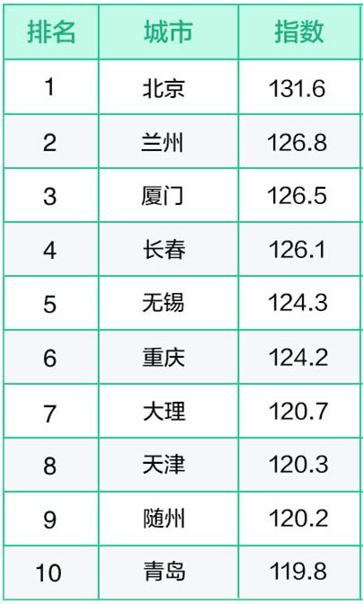 http://www.taizz.cn/fangchan/148047.html