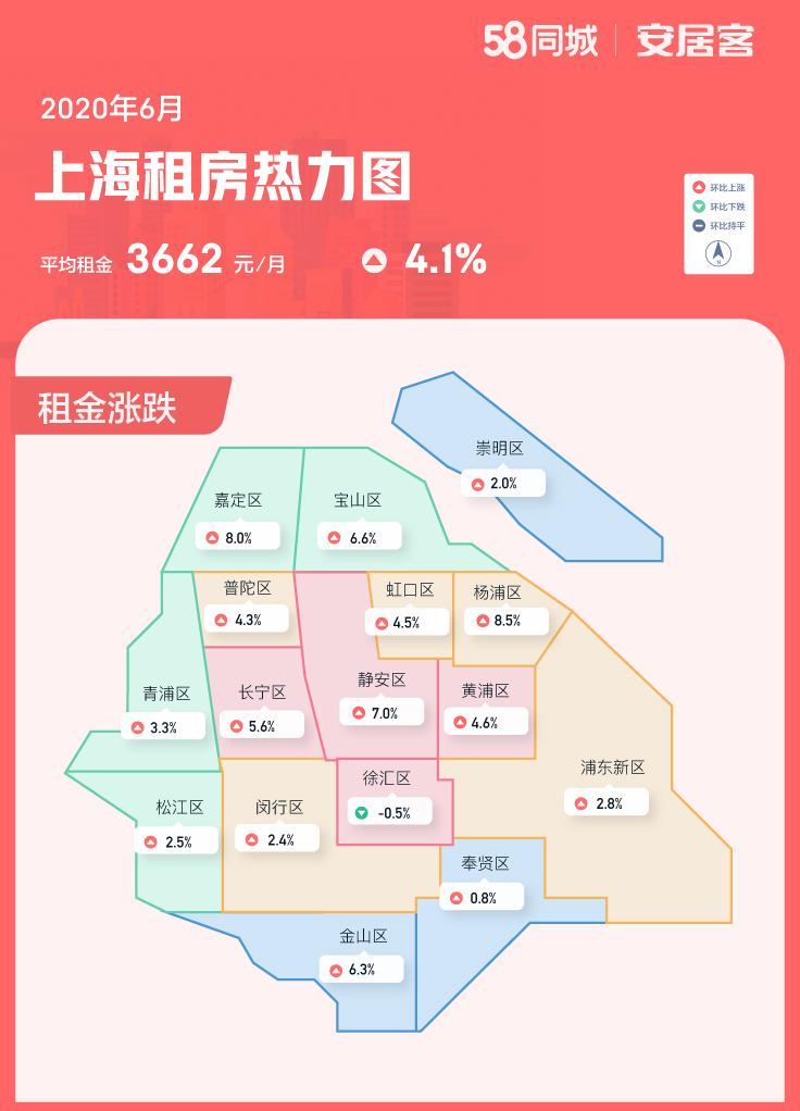 http://www.taizz.cn/fangchan/147789.html