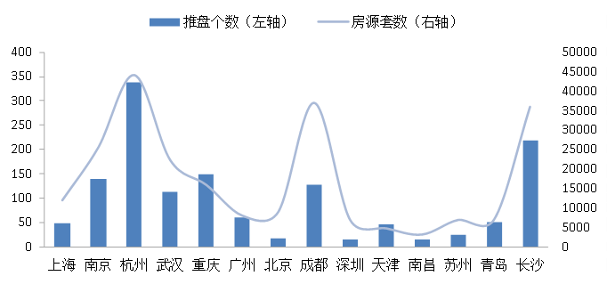 http://jszhy.cn/fangchan/191362.html