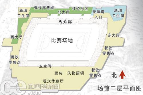 揭秘奥体中心体育馆